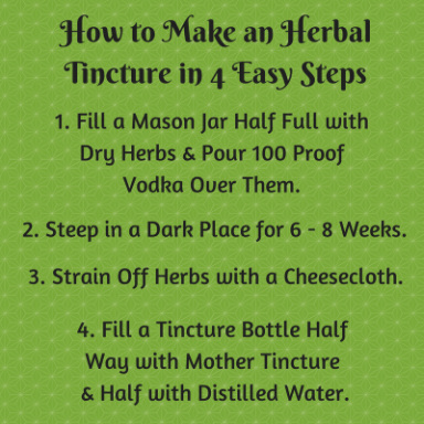 how to make a tincture with alcohol